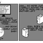 "TSTL Comic Strip – 08-18-2017 – Archiving doesn't always ""Archive"""