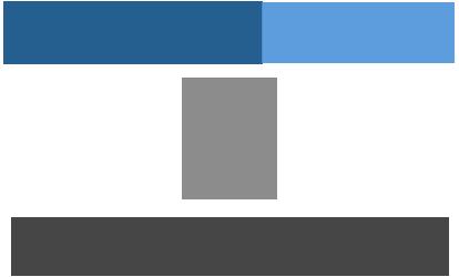 TechRevMarrell
